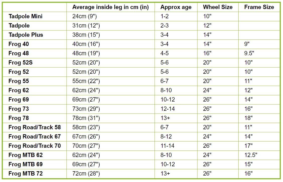 Sykkelstørrelse 10 År