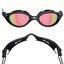 BlueSeventy Hydra Vision Svømmebrille- Bikeshop.no